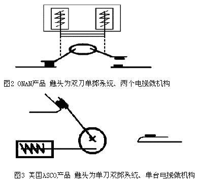 电路 电路图 电子 原理图 390_359